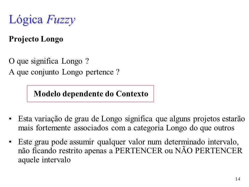 14 Lógica Fuzzy Projecto Longo O que significa Longo .