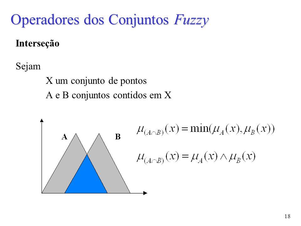 18 Operadores dos Conjuntos Fuzzy Interseção Sejam X um conjunto de pontos A e B conjuntos contidos em X AB