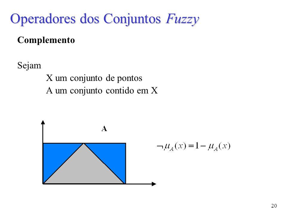 20 Complemento Sejam X um conjunto de pontos A um conjunto contido em X A Operadores dos Conjuntos Fuzzy