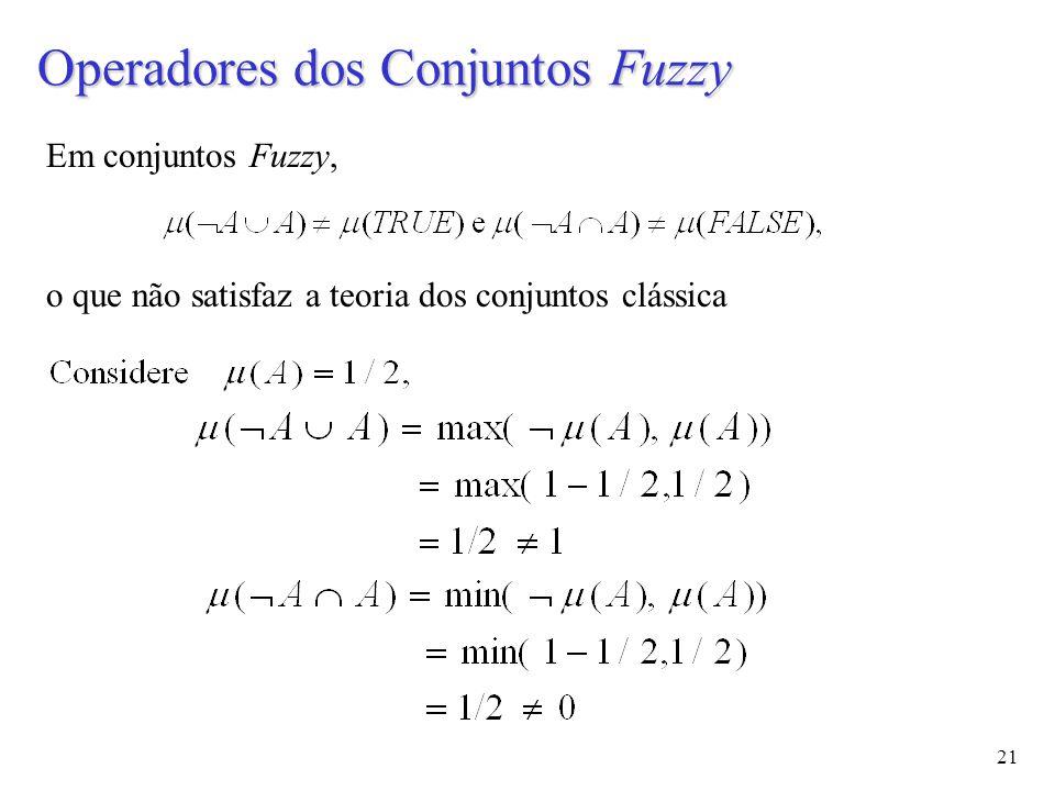 21 Em conjuntos Fuzzy, o que não satisfaz a teoria dos conjuntos clássica Operadores dos Conjuntos Fuzzy