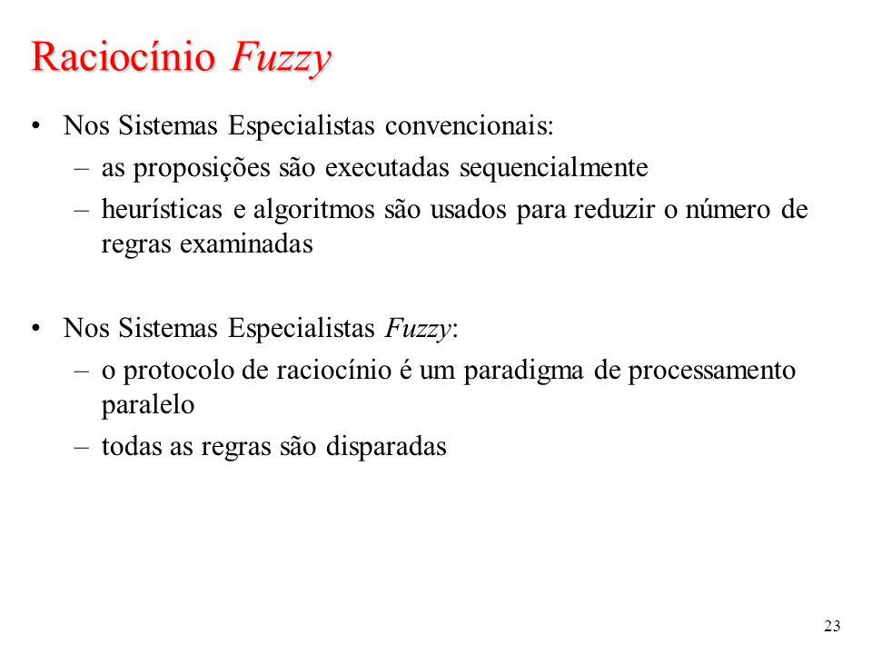 23 Nos Sistemas Especialistas convencionais: –as proposições são executadas sequencialmente –heurísticas e algoritmos são usados para reduzir o número de regras examinadas Nos Sistemas Especialistas Fuzzy: –o protocolo de raciocínio é um paradigma de processamento paralelo –todas as regras são disparadas Raciocínio Fuzzy