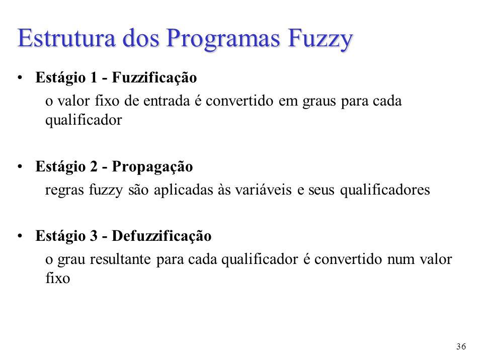 36 Estágio 1 - Fuzzificação o valor fixo de entrada é convertido em graus para cada qualificador Estágio 2 - Propagação regras fuzzy são aplicadas às variáveis e seus qualificadores Estágio 3 - Defuzzificação o grau resultante para cada qualificador é convertido num valor fixo Estrutura dos Programas Fuzzy