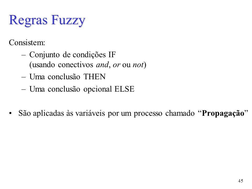 45 Consistem: –Conjunto de condições IF (usando conectivos and, or ou not) –Uma conclusão THEN –Uma conclusão opcional ELSE São aplicadas às variáveis por um processo chamado Propagação Regras Fuzzy