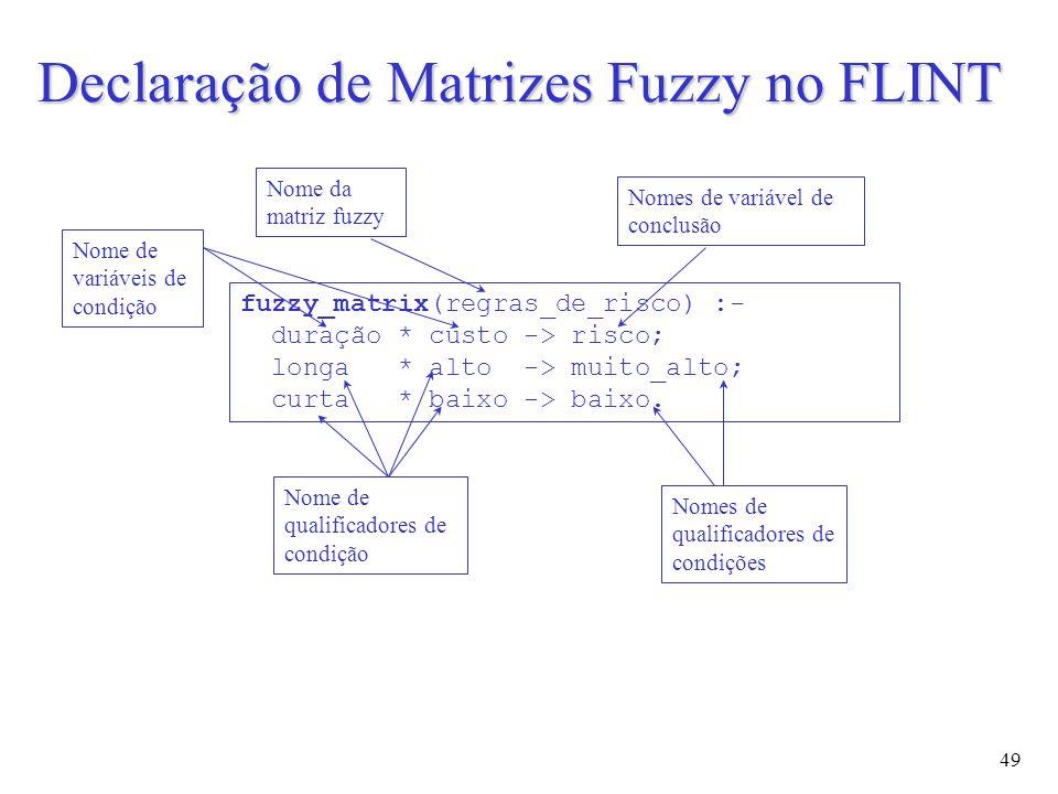 49 fuzzy_matrix(regras_de_risco) :- duração * custo -> risco; longa * alto -> muito_alto; curta * baixo -> baixo.