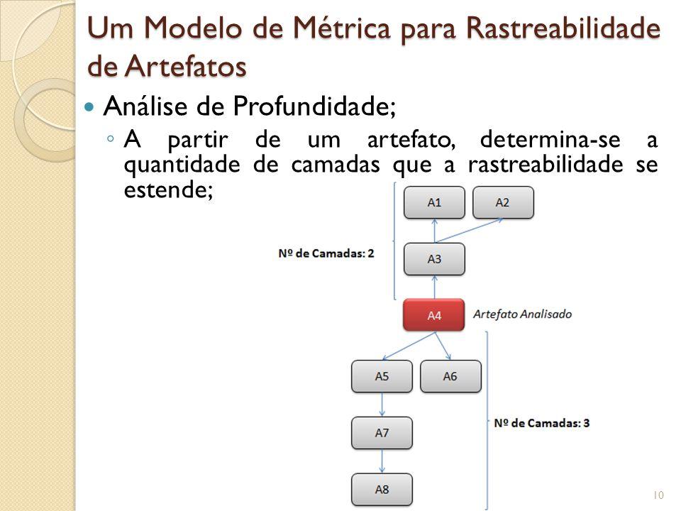 Análise de Profundidade; ◦ A partir de um artefato, determina-se a quantidade de camadas que a rastreabilidade se estende; Um Modelo de Métrica para Rastreabilidade de Artefatos 10