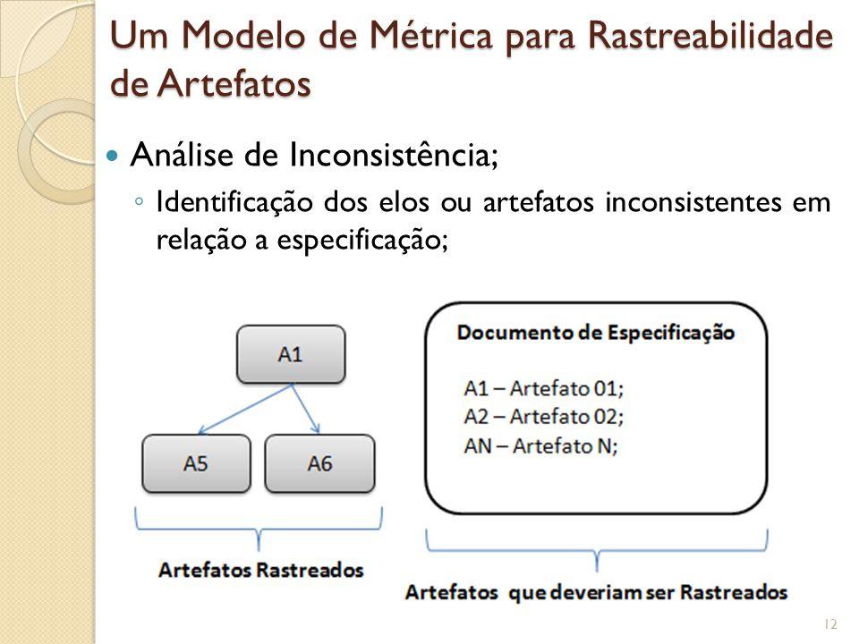 Análise de Inconsistência; ◦ Identificação dos elos ou artefatos inconsistentes em relação a especificação; Um Modelo de Métrica para Rastreabilidade de Artefatos 12