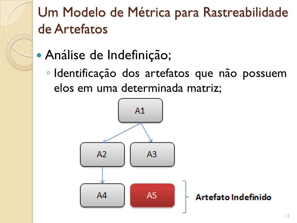 Análise de Indefinição; ◦ Identificação dos artefatos que não possuem elos em uma determinada matriz; Um Modelo de Métrica para Rastreabilidade de Art