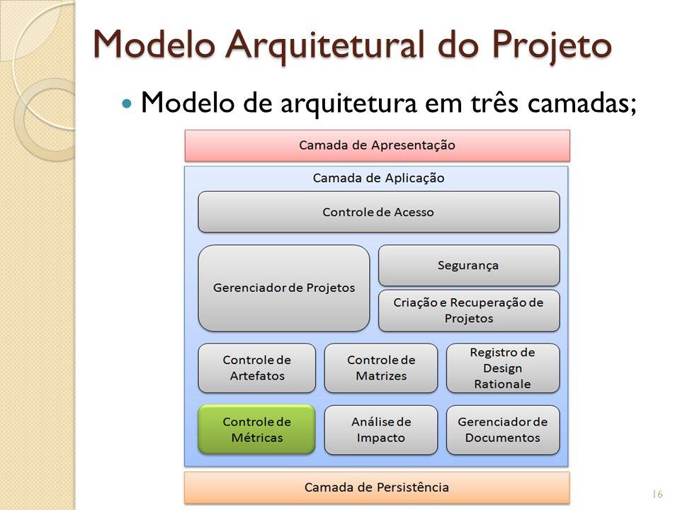 Modelo Arquitetural do Projeto Modelo de arquitetura em três camadas; 16