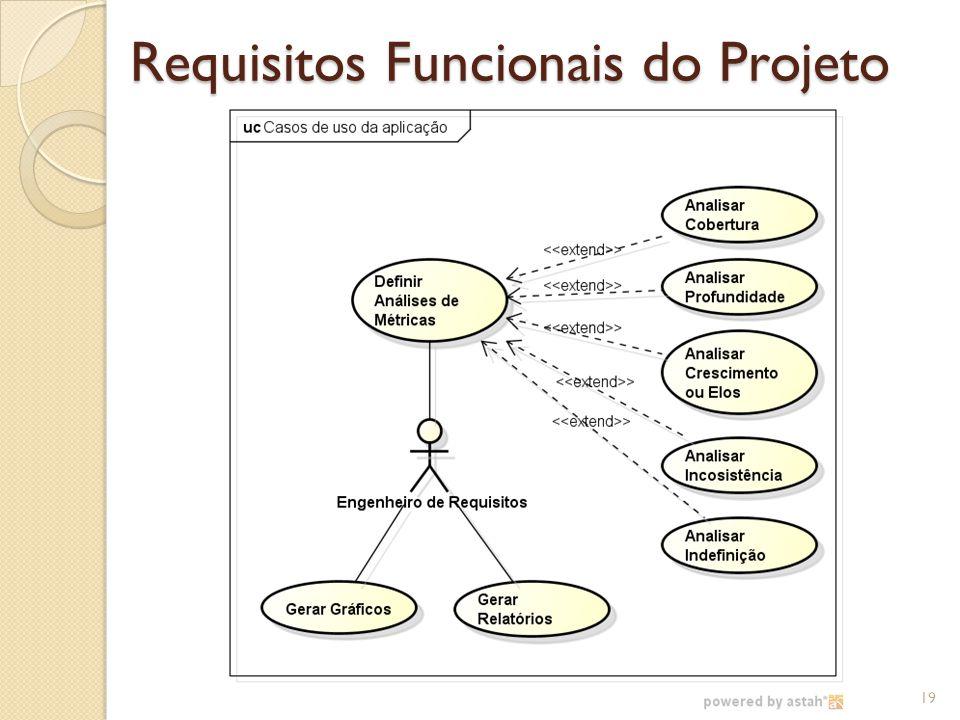 Requisitos Funcionais do Projeto 19