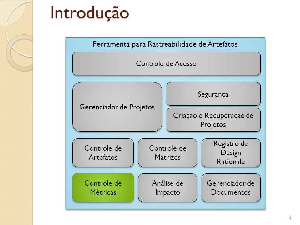 Introdução Controle de Acesso Gerenciador de Projetos Segurança Criação e Recuperação de Projetos Registro de Design Rationale Controle de Matrizes Controle de Artefatos Gerenciador de Documentos Análise de Impacto Controle de Métricas Ferramenta para Rastreabilidade de Artefatos 4