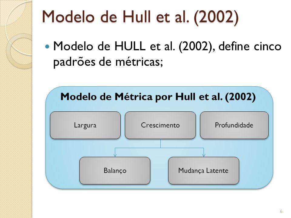 Modelo de Hull et al. (2002) Modelo de HULL et al. (2002), define cinco padrões de métricas; Crescimento Profundidade Largura Mudança Latente Balanço