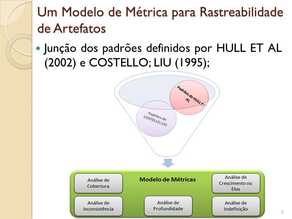 Junção dos padrões definidos por HULL ET AL (2002) e COSTELLO; LIU (1995); Um Modelo de Métrica para Rastreabilidade de Artefatos 8