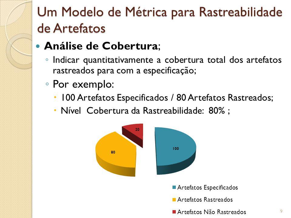 Análise de Cobertura; ◦ Indicar quantitativamente a cobertura total dos artefatos rastreados para com a especificação; ◦ Por exemplo:  100 Artefatos Especificados / 80 Artefatos Rastreados;  Nível Cobertura da Rastreabilidade: 80% ; Um Modelo de Métrica para Rastreabilidade de Artefatos 9
