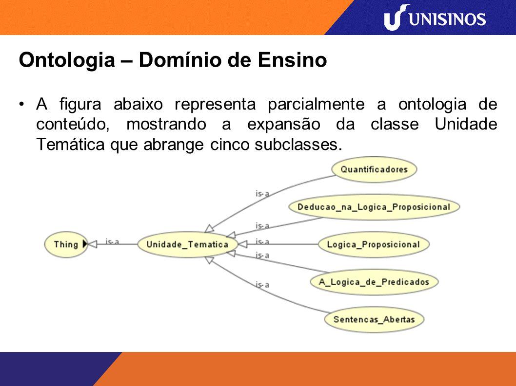 Ontologia – Domínio de Ensino A figura abaixo representa parcialmente a ontologia de conteúdo, mostrando a expansão da classe Unidade Temática que abrange cinco subclasses.