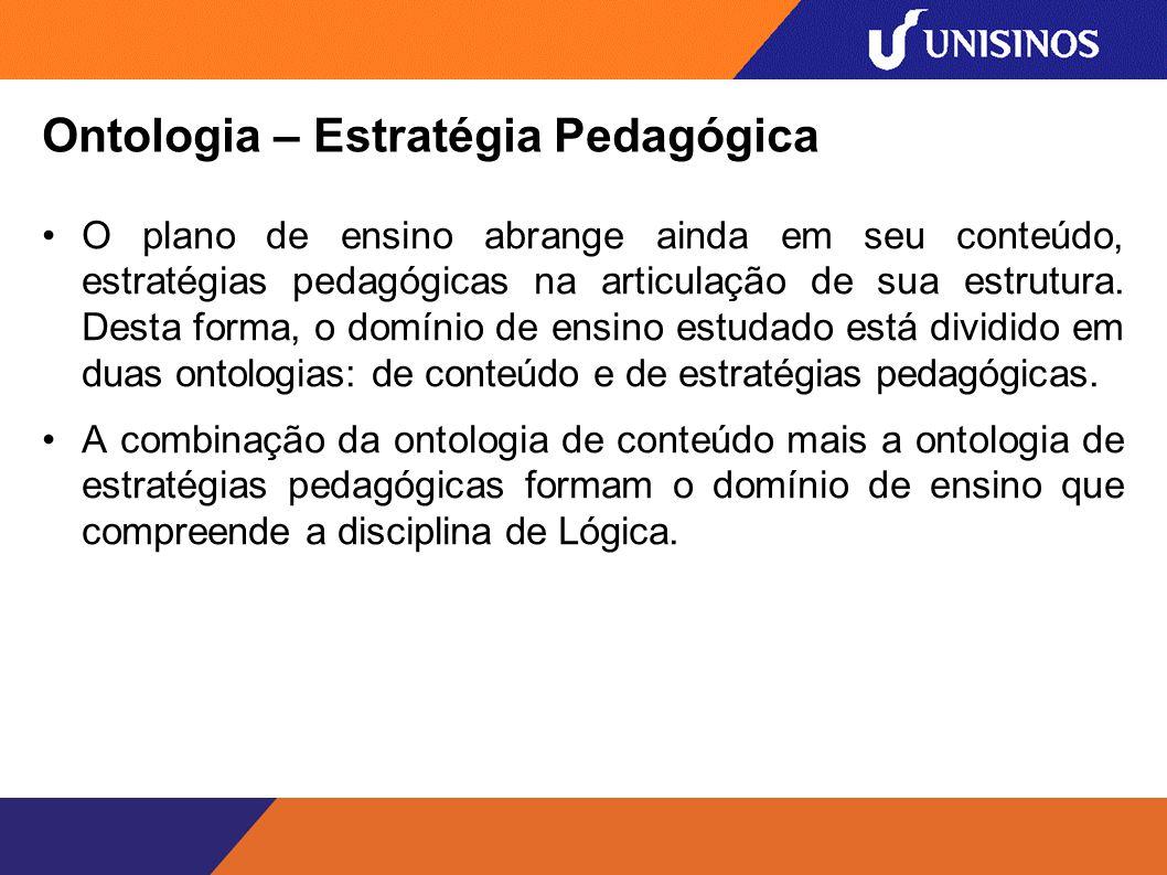 Ontologia – Estratégia Pedagógica O plano de ensino abrange ainda em seu conteúdo, estratégias pedagógicas na articulação de sua estrutura.