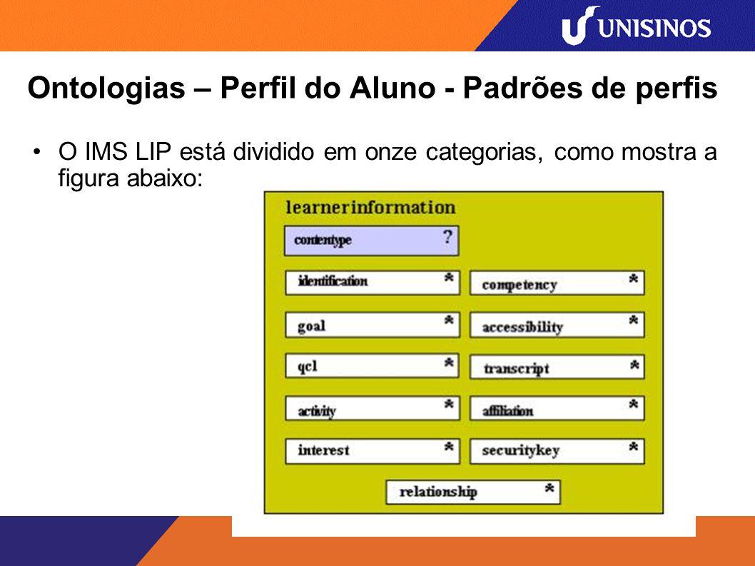 Ontologias – Perfil do Aluno - Padrões de perfis O IMS LIP está dividido em onze categorias, como mostra a figura abaixo: