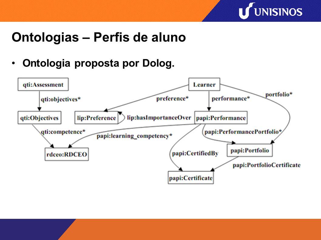 Ontologias – Perfis de aluno Ontologia proposta por Dolog.