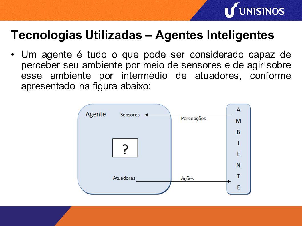 Arquitetura da Aplicação A manipulação das ontologias se dá através da troca de mensagens.