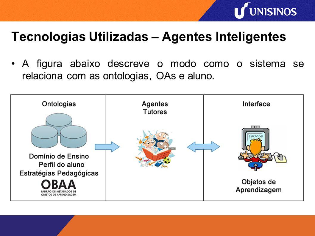 O projeto de pesquisa OBAA busca identificar pontos de convergência entre as tecnologias de OAs e de Sistemas Multiagente de maneira que ambientes de aprendizagem tenham mais flexibilidade, adaptabilidade e interatividade.