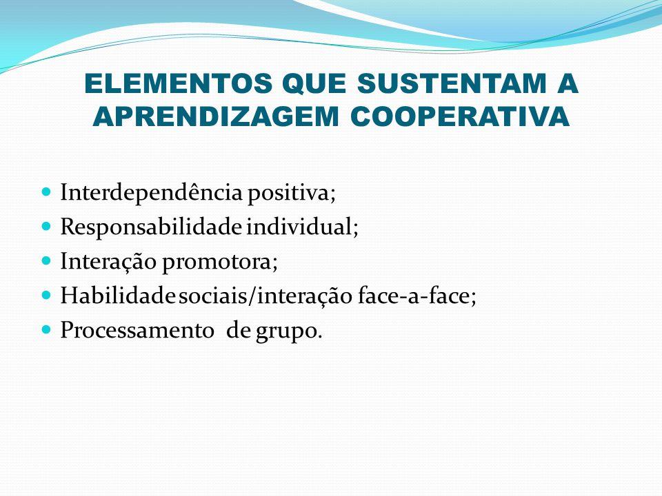 ELEMENTOS QUE SUSTENTAM A APRENDIZAGEM COOPERATIVA Interdependência positiva; Responsabilidade individual; Interação promotora; Habilidade sociais/int