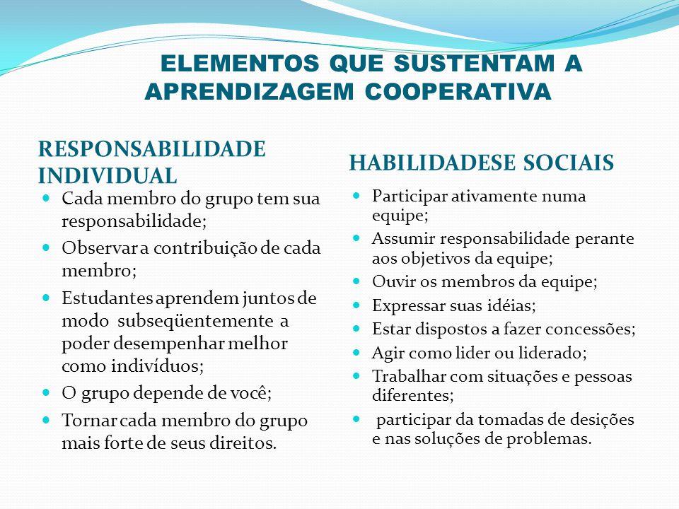 ELEMENTOS QUE SUSTENTAM A APRENDIZAGEM COOPERATIVA RESPONSABILIDADE INDIVIDUAL HABILIDADESE SOCIAIS Cada membro do grupo tem sua responsabilidade; Obs