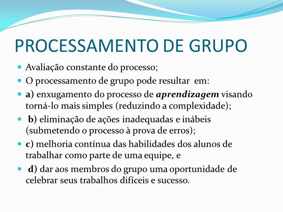 PROCESSAMENTO DE GRUPO Avaliação constante do processo; O processamento de grupo pode resultar em: a) enxugamento do processo de aprendizagem visando