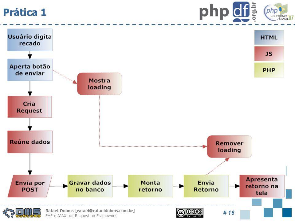 Rafael Dohms [rafael@rafaeldohms.com.br] PHP e AJAX: do Request ao Framework # 16 Prática 1