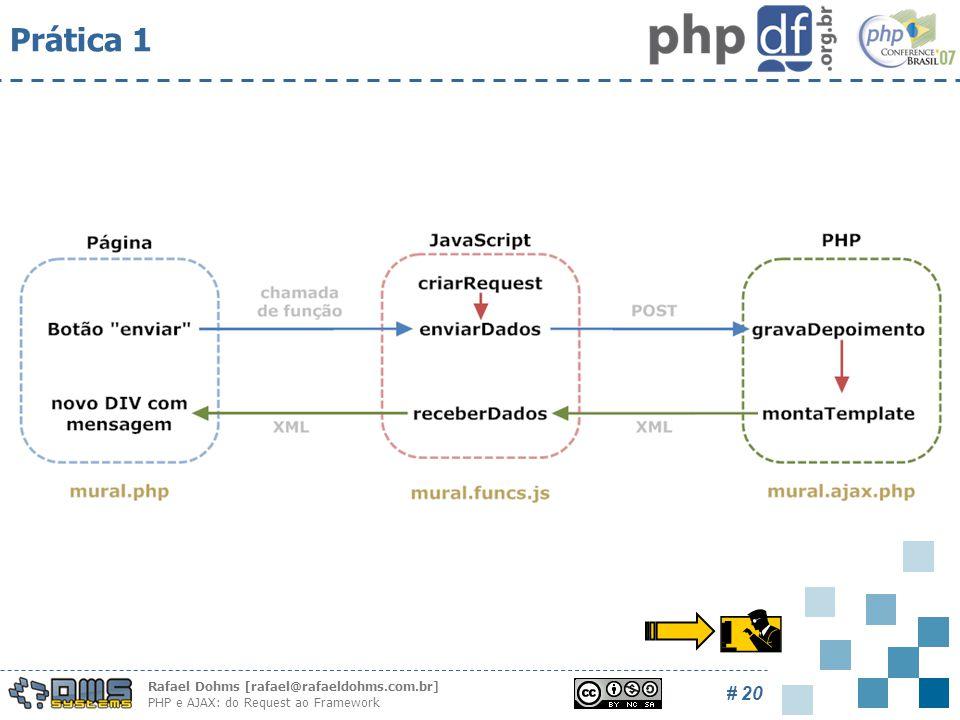 Rafael Dohms [rafael@rafaeldohms.com.br] PHP e AJAX: do Request ao Framework # 20 Prática 1