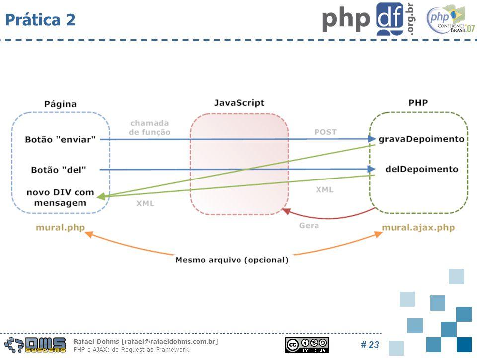 Rafael Dohms [rafael@rafaeldohms.com.br] PHP e AJAX: do Request ao Framework # 23 Prática 2