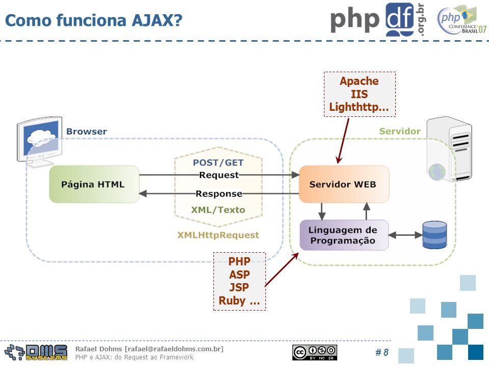 Rafael Dohms [rafael@rafaeldohms.com.br] PHP e AJAX: do Request ao Framework # 8 Como funciona AJAX.