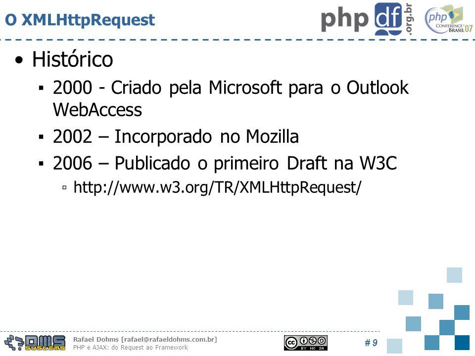 Rafael Dohms [rafael@rafaeldohms.com.br] PHP e AJAX: do Request ao Framework # 9 O XMLHttpRequest Histórico ▪2000 - Criado pela Microsoft para o Outlook WebAccess ▪2002 – Incorporado no Mozilla ▪2006 – Publicado o primeiro Draft na W3C ▫http://www.w3.org/TR/XMLHttpRequest/