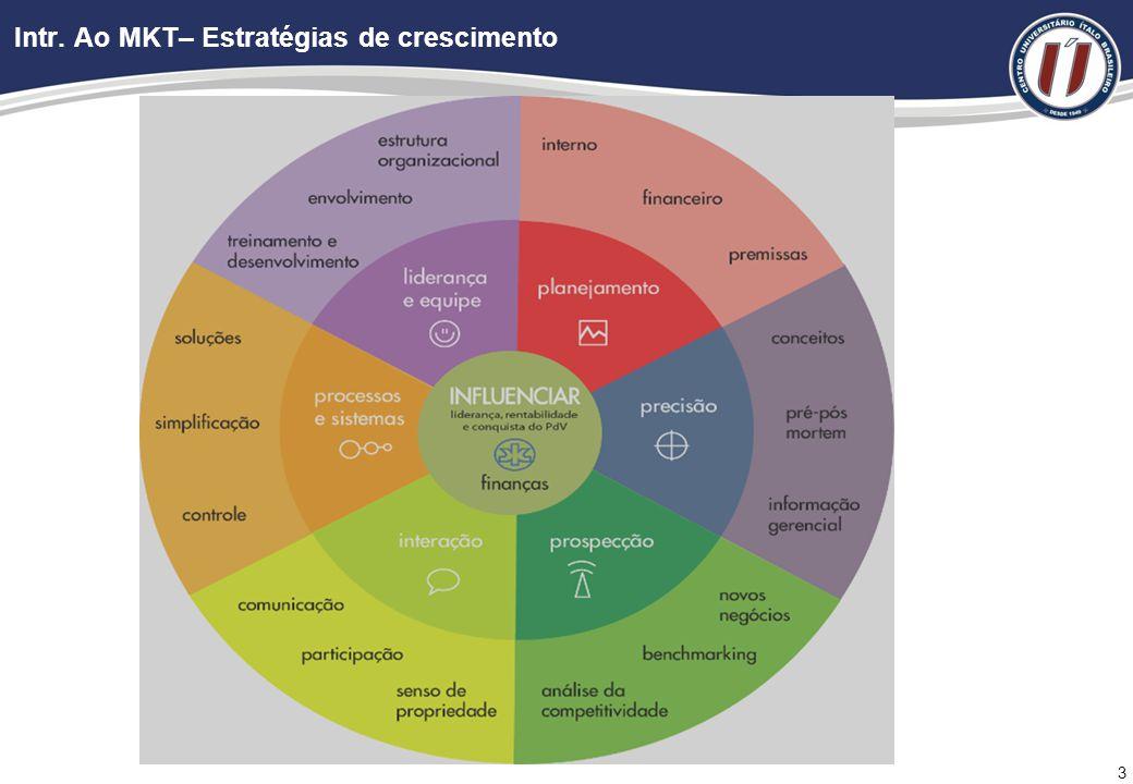 4 Crescimento Sustent á vel Lideran ç a de Mercado For ç a Organizacional Desempenho Financeiro Superior