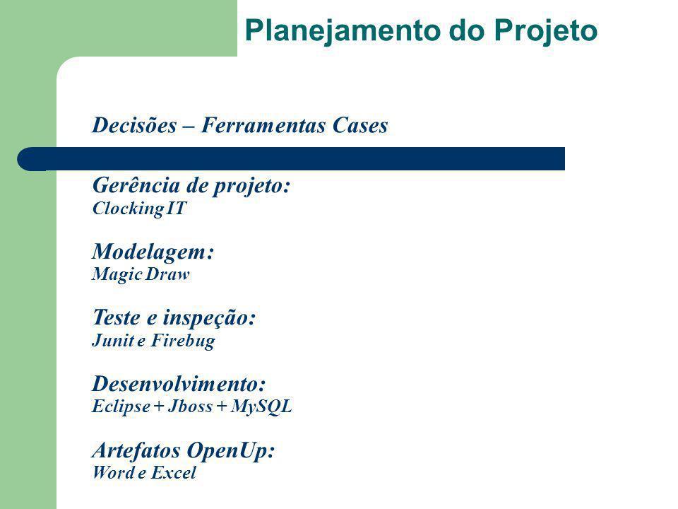 Planejamento do Projeto Decisões – Ferramentas Cases Gerência de projeto: Clocking IT Modelagem: Magic Draw Teste e inspeção: Junit e Firebug Desenvolvimento: Eclipse + Jboss + MySQL Artefatos OpenUp: Word e Excel