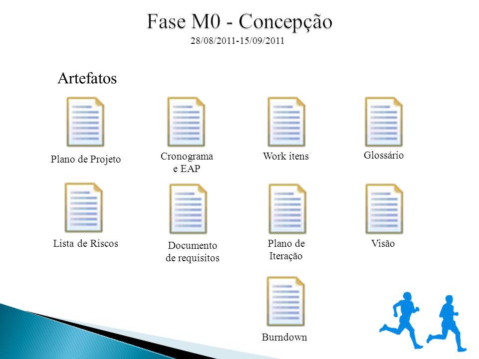 Plano de Projeto Plano de Iteração Work itens Glossário Lista de Riscos Documento de requisitos 28/08/2011-15/09/2011 Artefatos Cronograma e EAP Visão Burndown