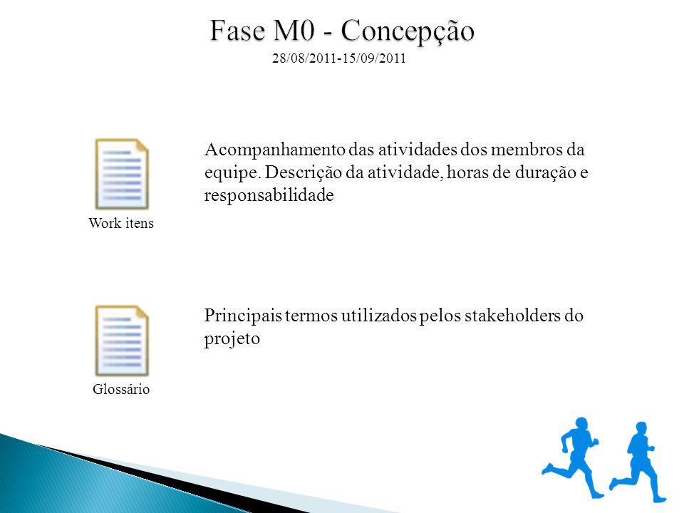 Work itens Glossário 28/08/2011-15/09/2011 Acompanhamento das atividades dos membros da equipe.