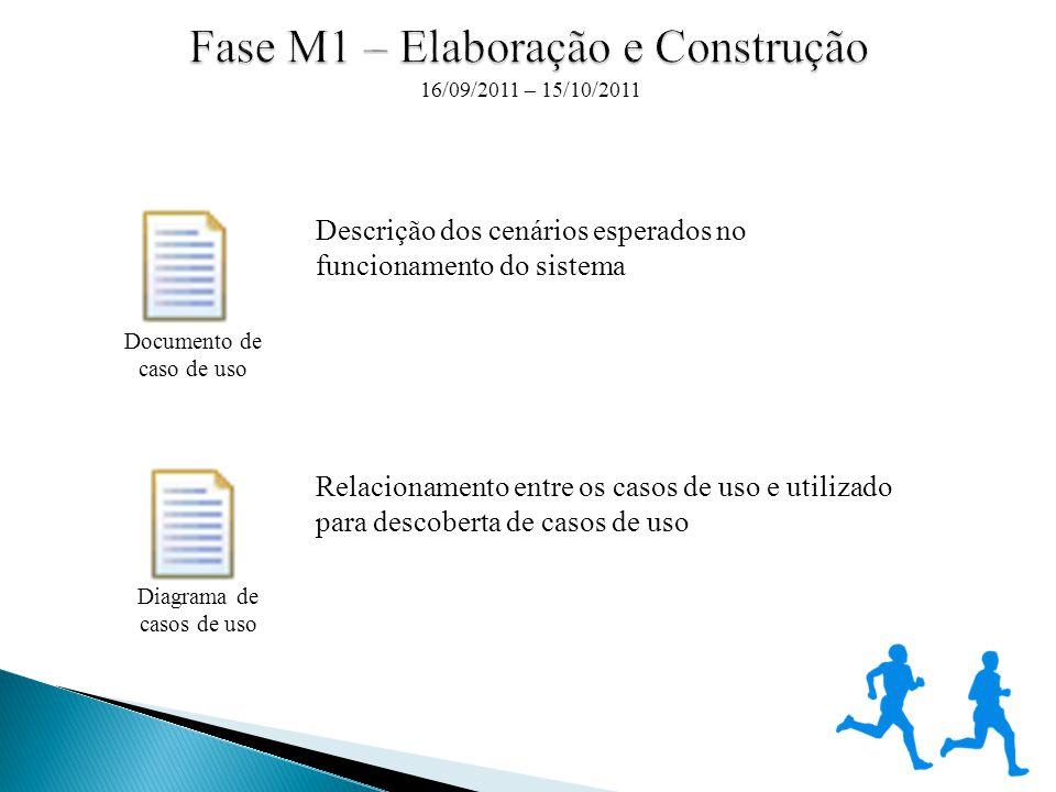 Descrição dos cenários esperados no funcionamento do sistema Relacionamento entre os casos de uso e utilizado para descoberta de casos de uso Diagrama de casos de uso Documento de caso de uso 16/09/2011 – 15/10/2011