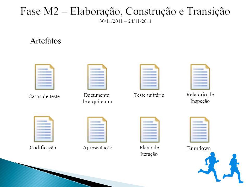 Casos de teste Apresentação Teste unitário Relatório de Inspeção Codificação Artefatos Documento de arquitetura 30/11/2011 – 24/11/2011 Plano de Iteração Burndown