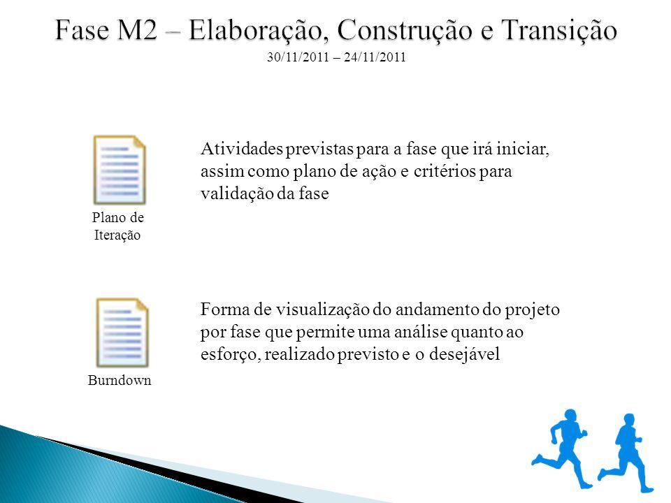 Plano de Iteração Burndown Atividades previstas para a fase que irá iniciar, assim como plano de ação e critérios para validação da fase Forma de visualização do andamento do projeto por fase que permite uma análise quanto ao esforço, realizado previsto e o desejável 30/11/2011 – 24/11/2011