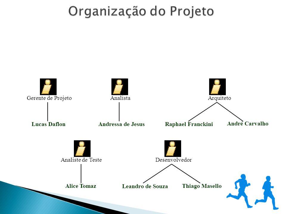 Fase M2 Elaboração, Construção Transição Fase M2 Elaboração, Construção Transição Fase M0 Concepção Fase M0 Concepção Fase M1 Elaboração e Construção Fase M1 Elaboração e Construção 28/08/2011-15/09/2011 16/09/2011-15/10/2011 16/10/2011-15/11/2011 OBS: A Fase M3, havia sido planejada, considerando mais uma fase de construção e transição, no entanto, o grupo decidiu por reduzir o escopo e agrupar algumas das atividades na Fase M3.