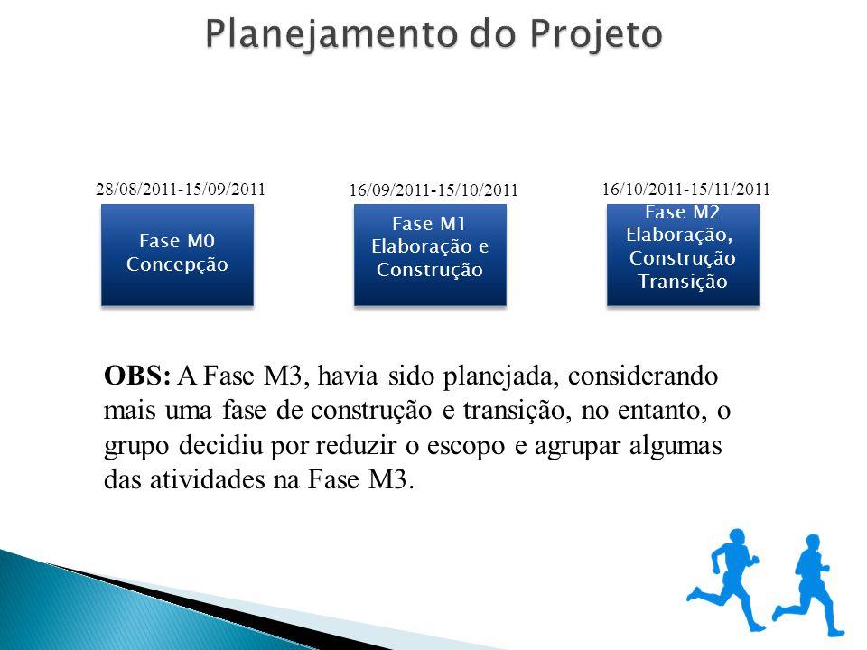Levantamento de cenários de teste Descrição geral do modelo de desenvolvimento dos componentes do sistema, tecnologias utilizadas e padrões adotados 30/11/2011 – 24/11/2011 Casos de teste Documento de arquitetura