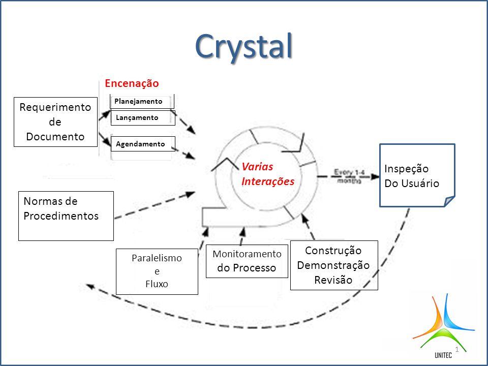 Crystal Requerimento de Documento Agendamento Planejamento Lançamento Encenação Construção Demonstração Revisão Monitoramento do Processo Paralelismo e Fluxo Normas de Procedimentos Varias Interações Inspeção Do Usuário 1