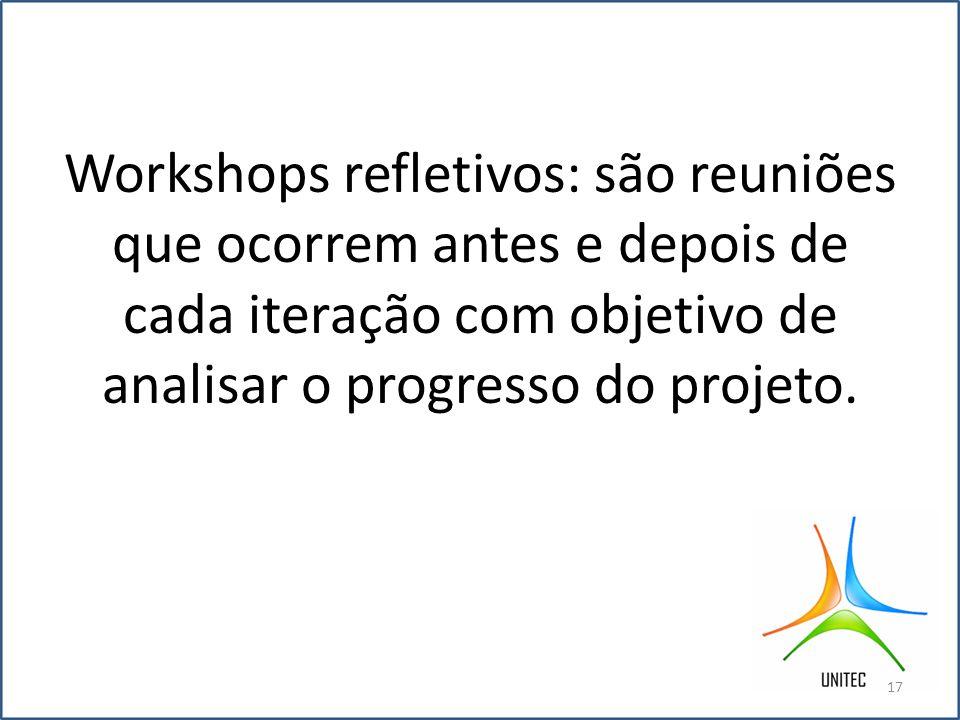 Workshops refletivos: são reuniões que ocorrem antes e depois de cada iteração com objetivo de analisar o progresso do projeto.