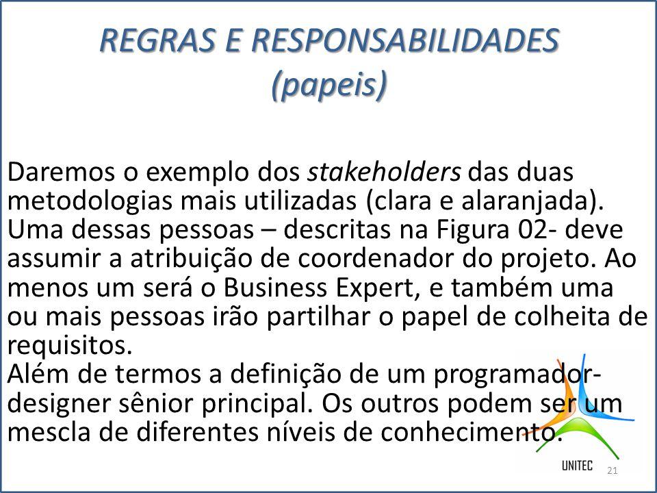 REGRAS E RESPONSABILIDADES (papeis) 21 Daremos o exemplo dos stakeholders das duas metodologias mais utilizadas (clara e alaranjada).