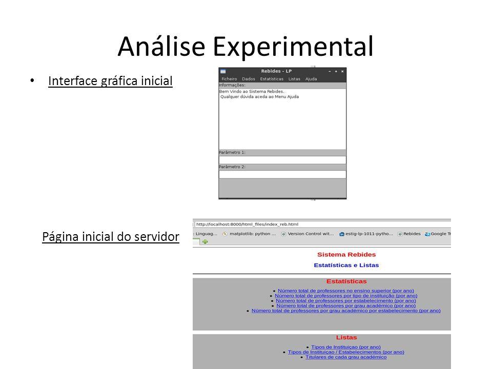 Análise Experimental Interface gráfica inicial Página inicial do servidor