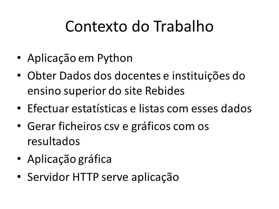Contexto do Trabalho Aplicação em Python Obter Dados dos docentes e instituições do ensino superior do site Rebides Efectuar estatísticas e listas com esses dados Gerar ficheiros csv e gráficos com os resultados Aplicação gráfica Servidor HTTP serve aplicação
