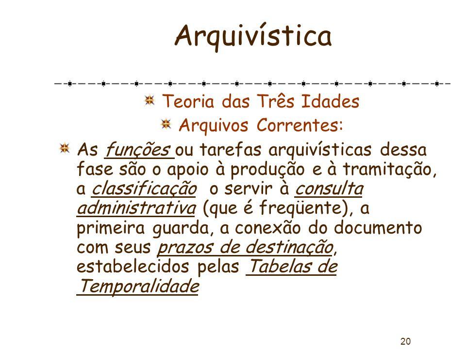 20 Arquivística Teoria das Três Idades Arquivos Correntes: As funções ou tarefas arquivísticas dessa fase são o apoio à produção e à tramitação, a cla
