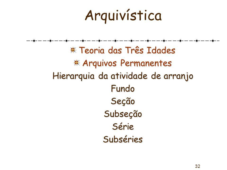 32 Arquivística Teoria das Três Idades Arquivos Permanentes Hierarquia da atividade de arranjo FundoSeçãoSubseçãoSérieSubséries