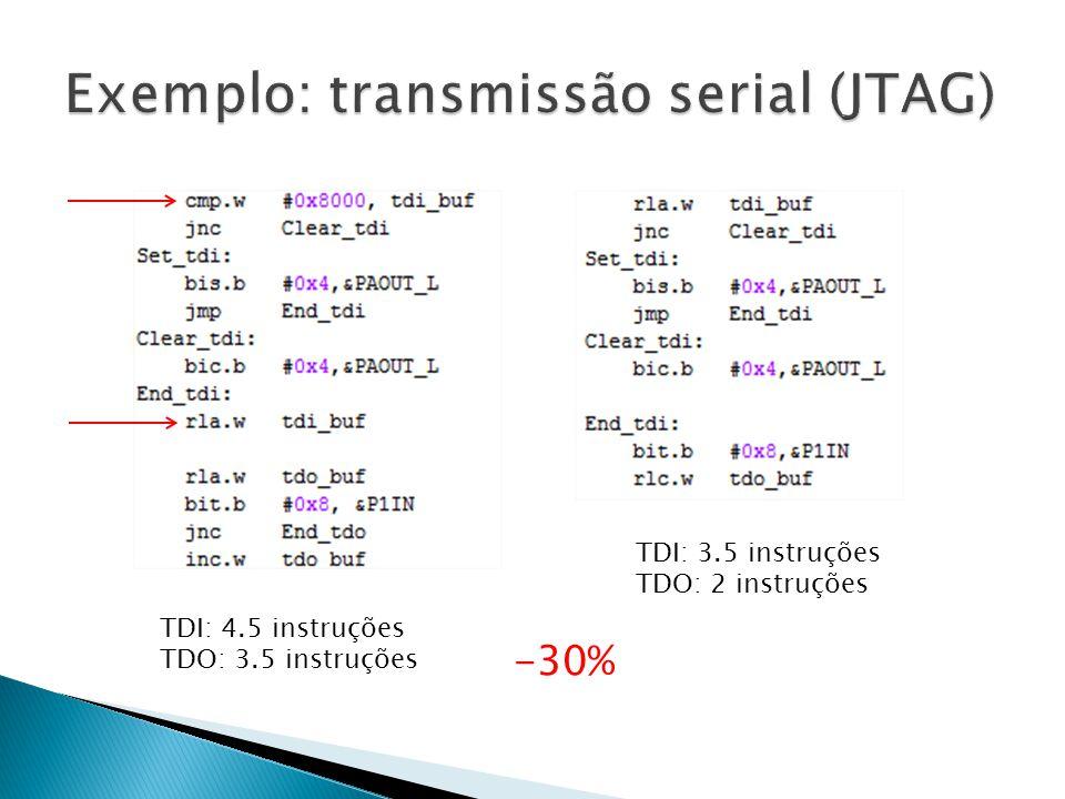 TDI: 4.5 instruções TDO: 3.5 instruções TDI: 3.5 instruções TDO: 2 instruções -30%