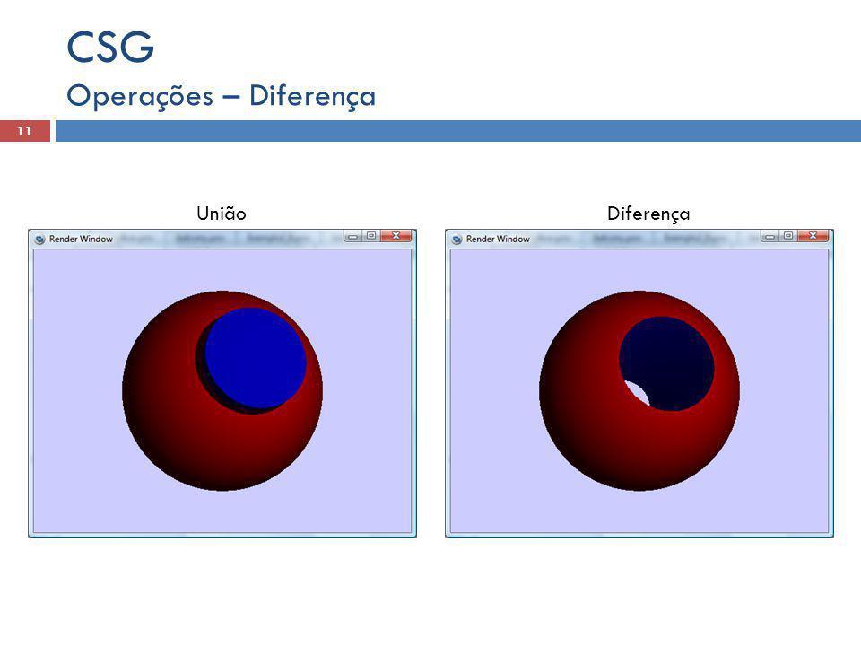 Operações – Diferença CSG 11 UniãoDiferença