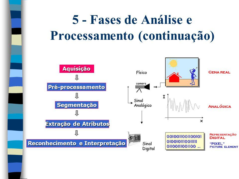 Aquisição Pré-processamento Segmentação Extração de Atributos 5 - Fases de Análise e Processamento (continuação) Reconhecimento e Interpretação